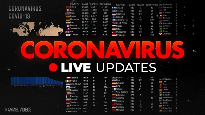 Coronavirus Live Map and realtime counter